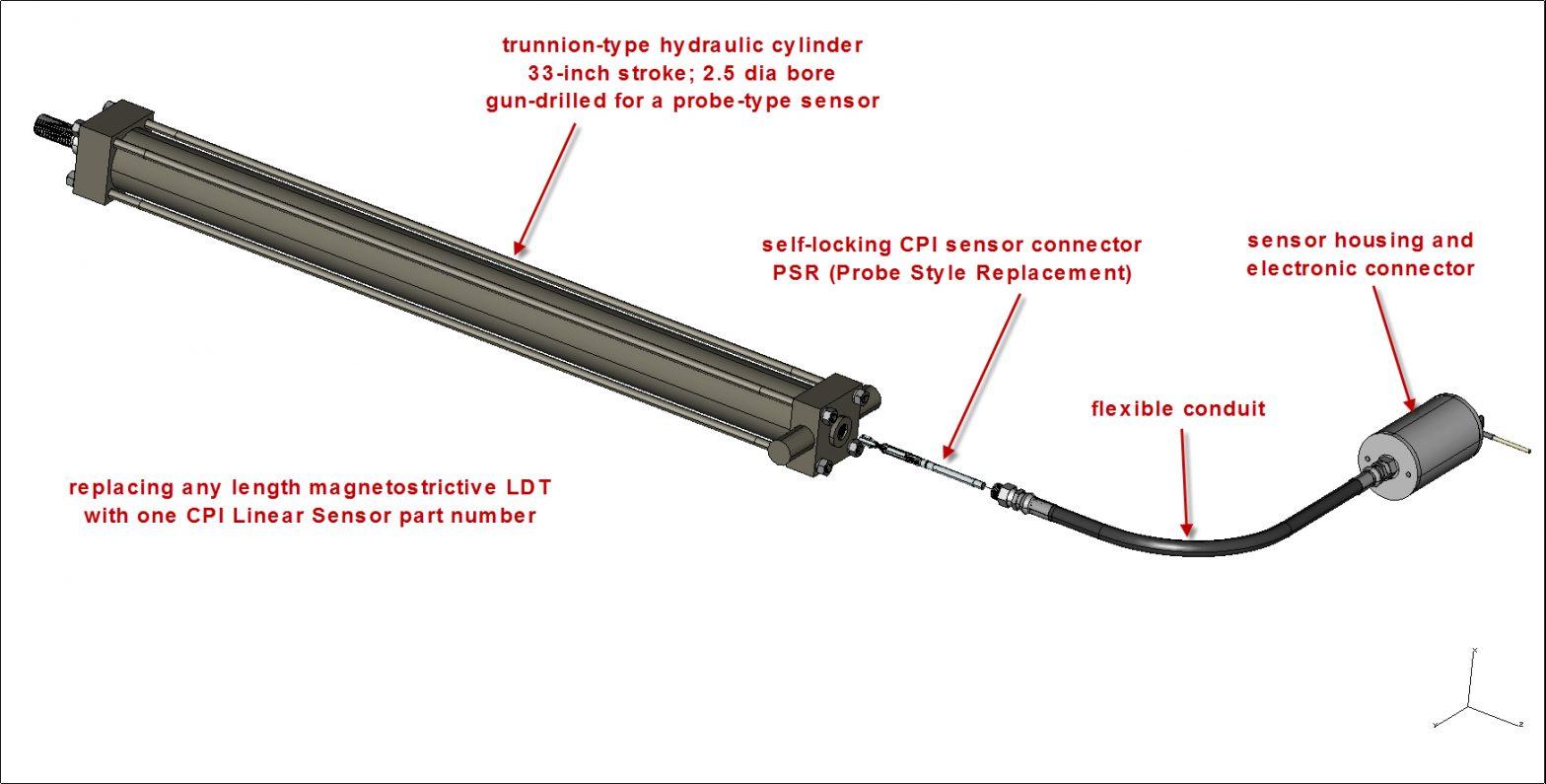 Linear Position Sensor use in long stroke hydraulic cylinder