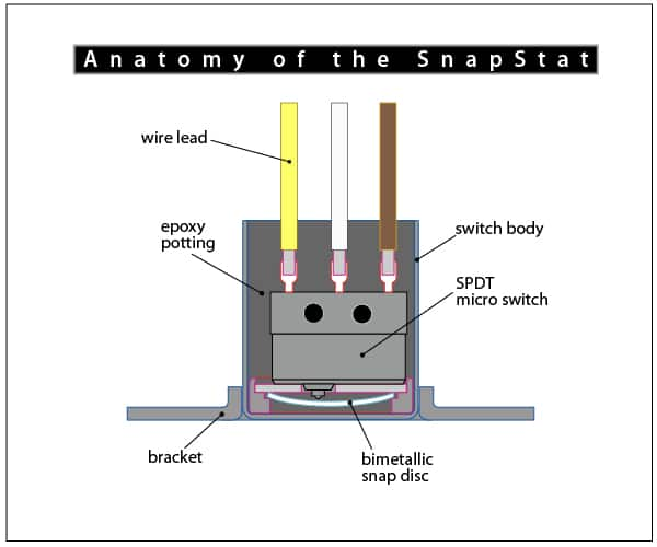 wiring diagram for snap switch wiring diagram technic snapstat 0f 300f wiring diagram for snap switch 21